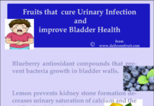 Fruits that cure Urinary infection