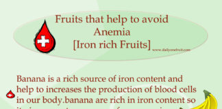 Fruits that prevent anemia