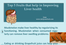 Top 5 Fruit that help in Improving Liver Health