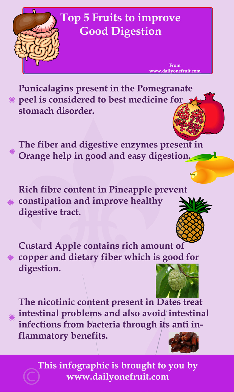 Good Food For Stomach Inflammation