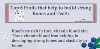 Top 6 Fruits that help to build strong Bones and Teeth