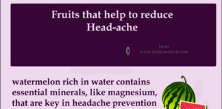 Fruits that help to reduce Head-achev