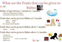 What are the fruits that can be given to babies