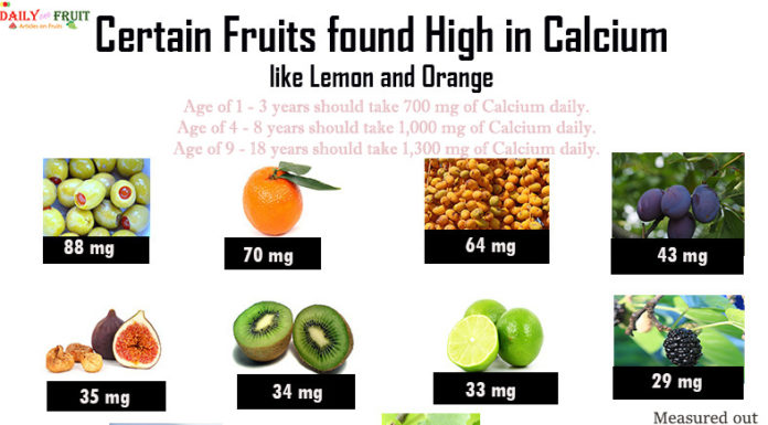 Certain fruits high in calcium