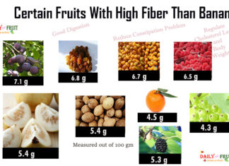 fruits with high fiber